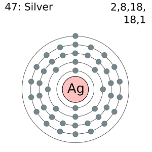 The Element Silver AG